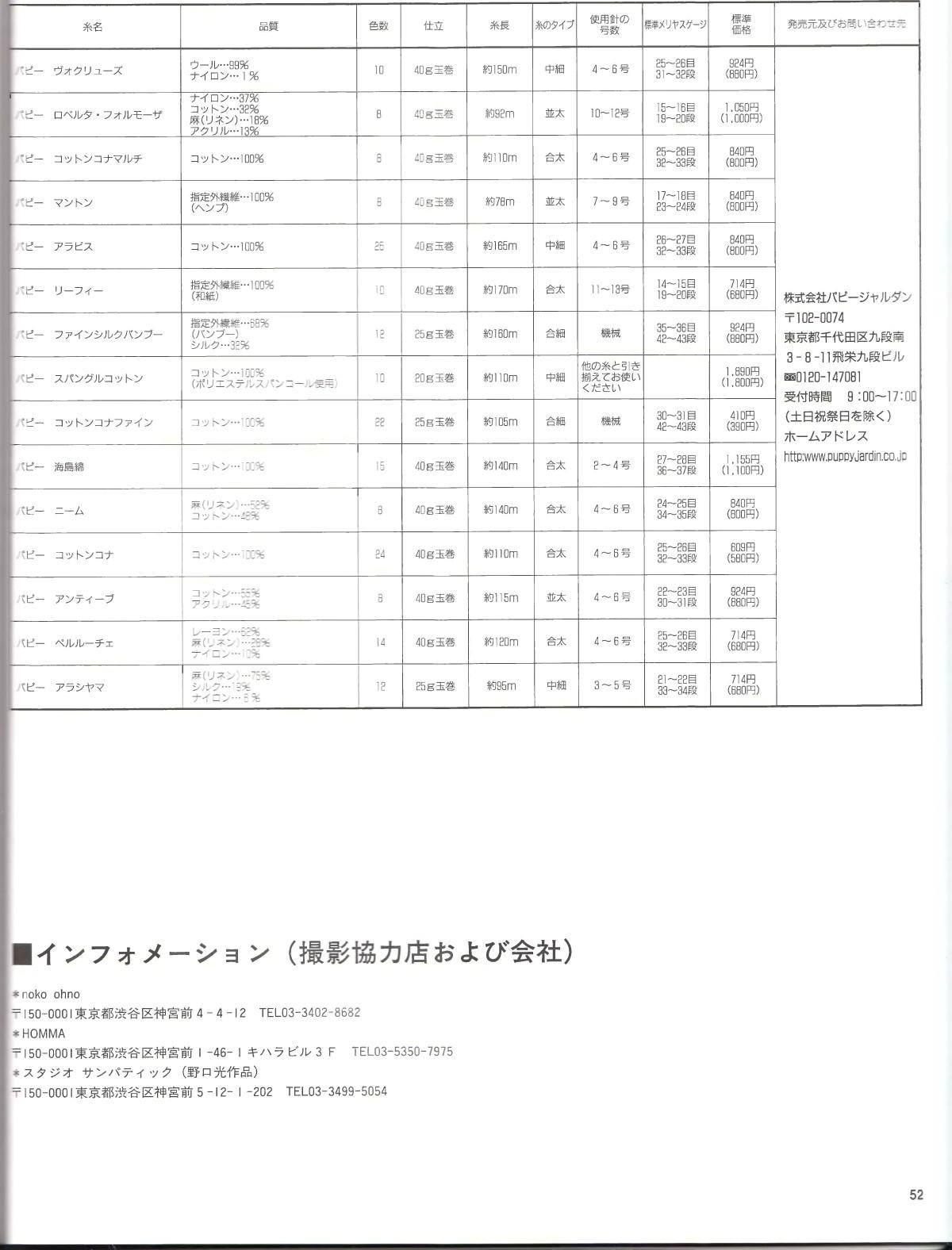 Lets-knit-series-NV4359-2008-Spring-Summer-sp-kr_50.jpg